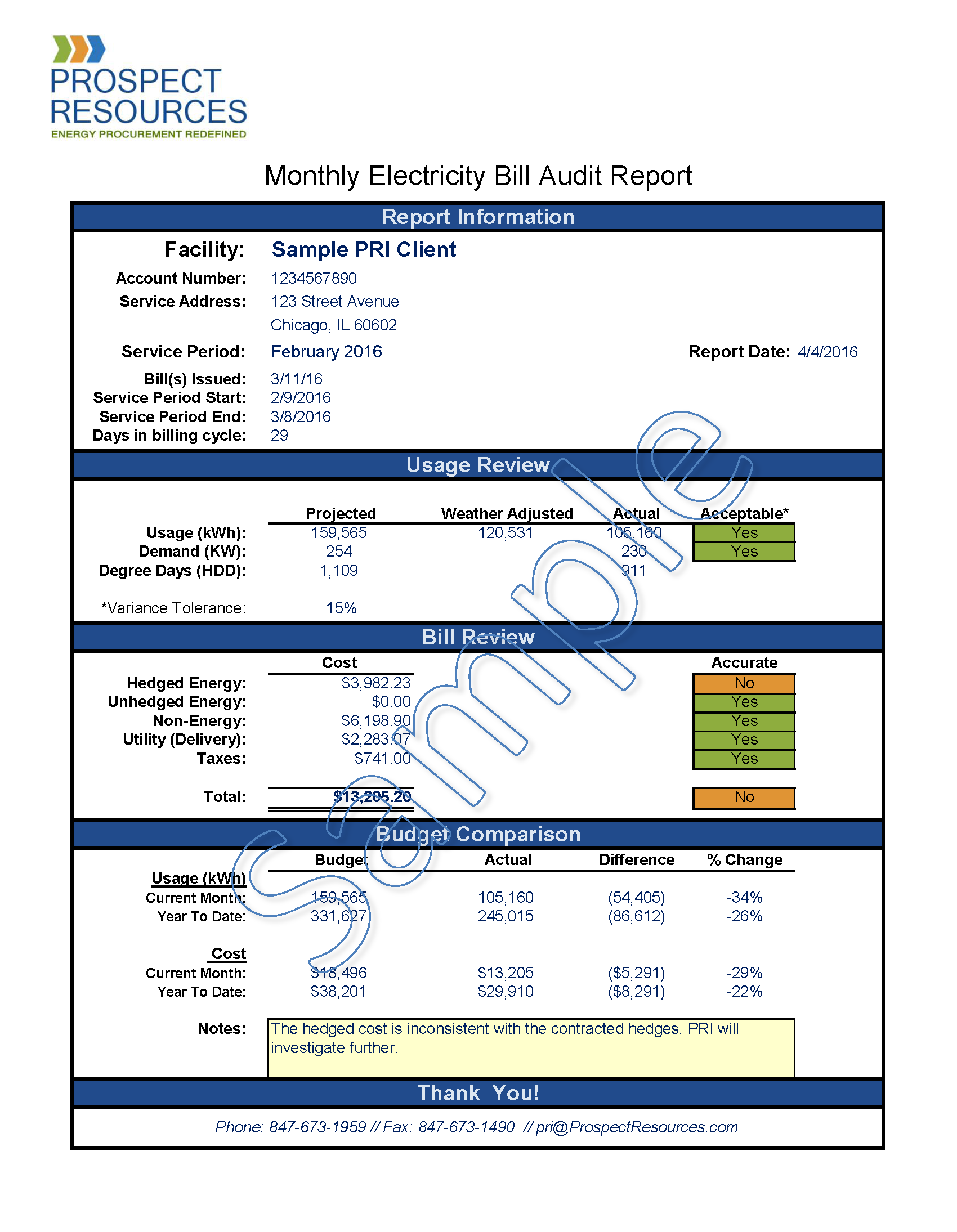 Monthly Bill Audit